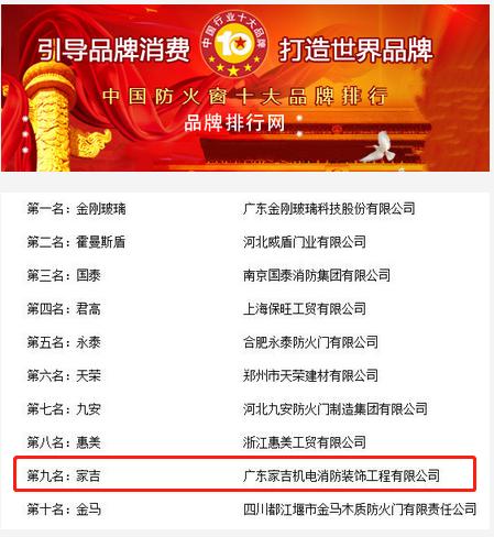 2018年度中国防火窗十大品牌总评榜图